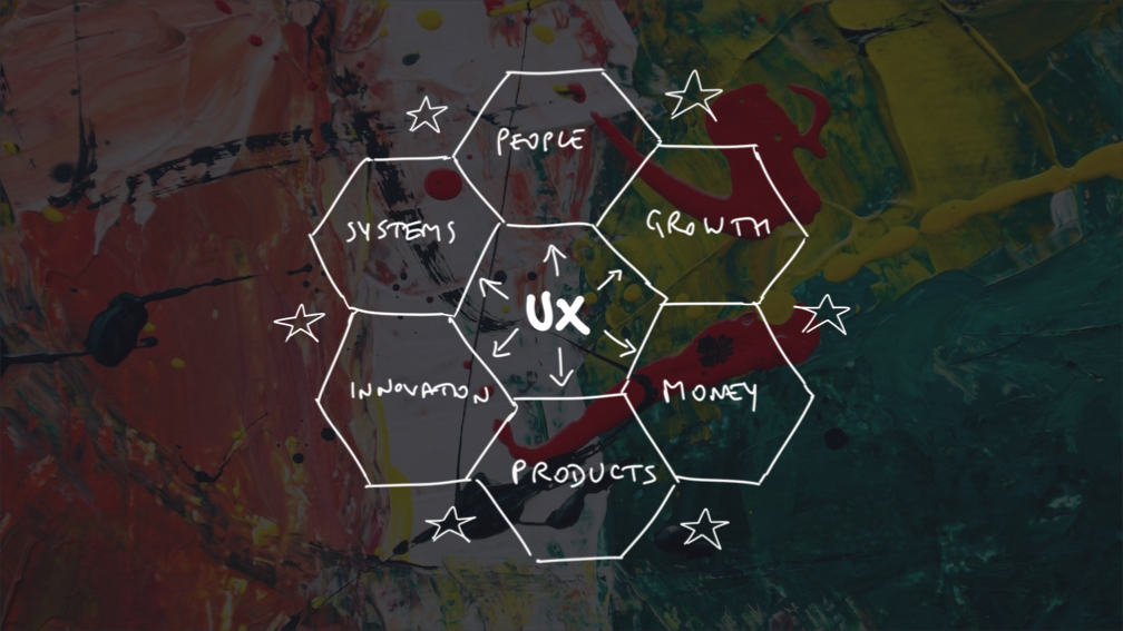 UX Design is essential for successful companies